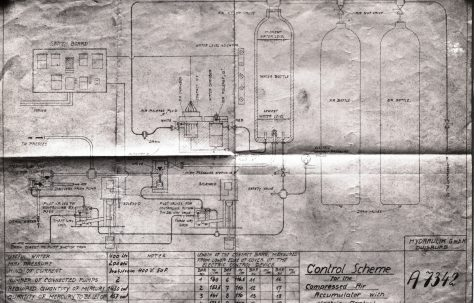 An early control scheme for an air-water hydraulic accumulator system, c.1940