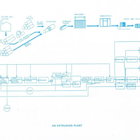 Fielding Extrusion Presses_Front inside cover
