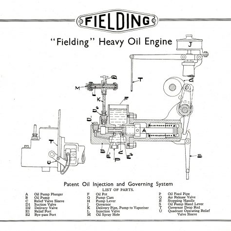 Oil Engines - Page 6 | Gloucestershire Archives & John Bancroft copy