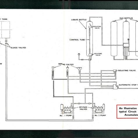 Pistonless Gas-Loaded Accumulators_04 & 05 | Gloucestershire Archives & John Bancroft copy