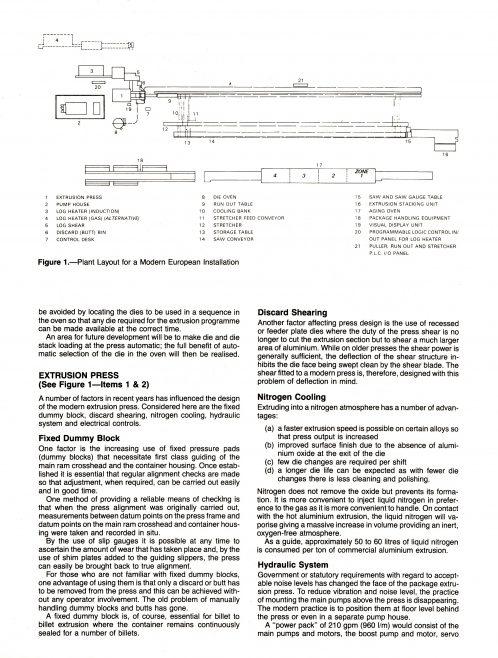 The Modern European Aluminium Extrusion Plant_02 | Supplied by John Bancroft